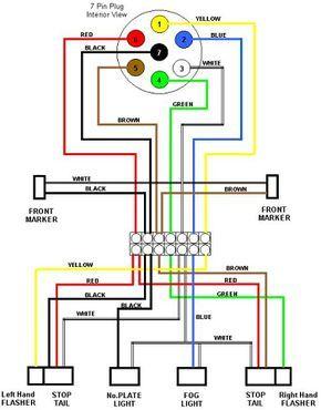 at_9917] trailer ke controller wiring diagram  garna tixat mohammedshrine librar wiring 101