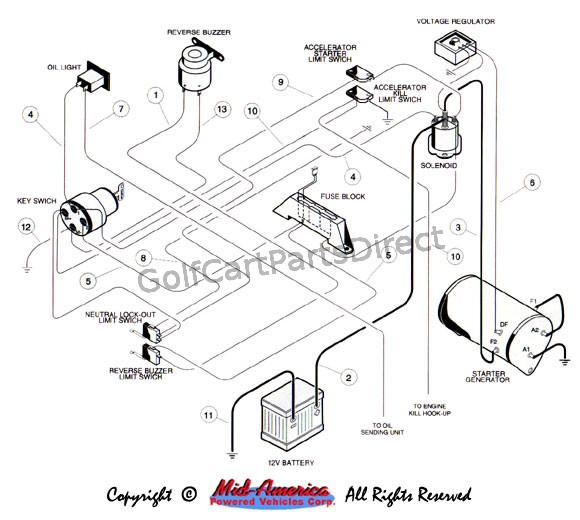 36 volt ezgo golf cart ignition switch wiring diagram rg 0052  for club cart key switch wiring diagram wiring diagram  for club cart key switch wiring diagram