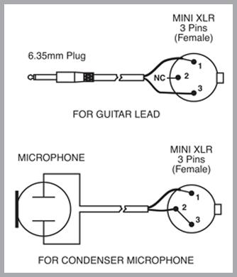 VR_8801] Wiring Diagram Xlr Mic Wiring Xlr Microphone On Pin Microphone  Wiring Schematic WiringOphag Cali Stica Stica Trons Mohammedshrine Librar Wiring 101