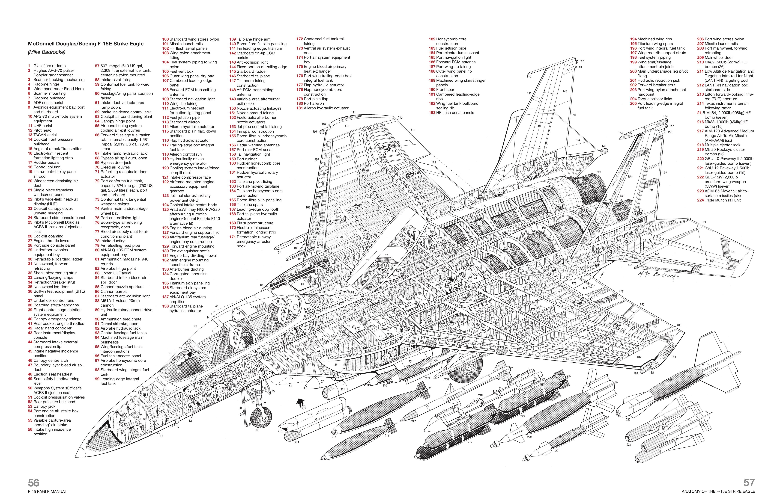 CF_2504] Keywords Suggestions F 15 Drawing Long Tail On F 15 Eagle Diagram  Schematic WiringWww Mohammedshrine Librar Wiring 101