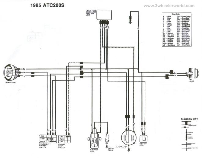 [FPER_4992]  GK_4405] Wiring Diagram For 1987 Honda 4 Wheeler Further Honda Atc 110 Wiring  Wiring Diagram | Honda Atc 200 Wiring Diagram |  | vesi.intel.aidew.illuminateatx.org