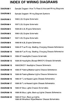 2000 Oldsmobile Bravada Radio Wiring Diagram 2001 Dodge Ram 1500 Wiring Harness Pontiacs 2020ok Jiwa Jeanjaures37 Fr
