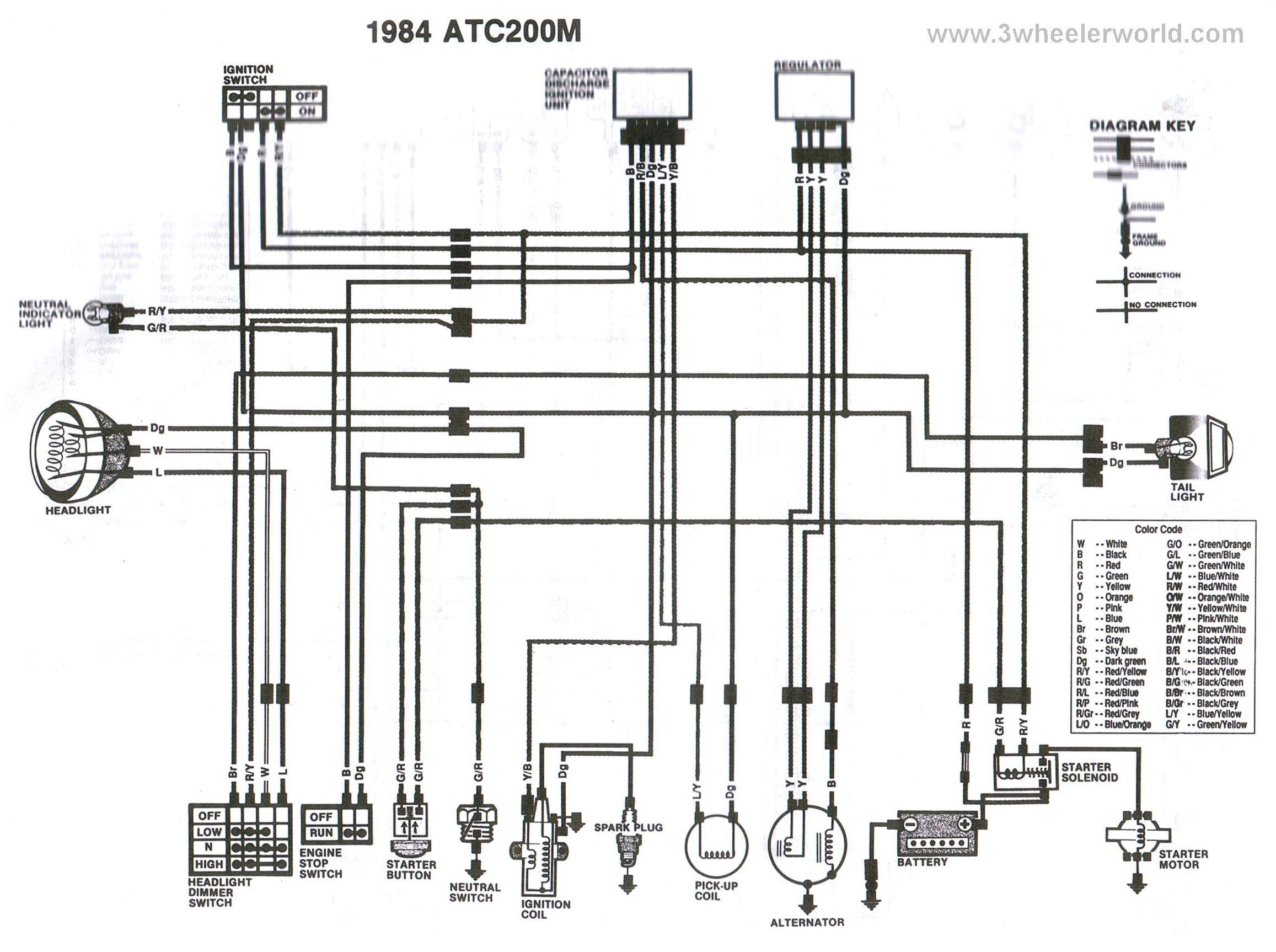 YF_1416] Atc 125M Wiring Diagram On Wiring Diagram For 1987 Honda 4 WheelerChro Hison Cosm Vira Effl Cajos Vira Mohammedshrine Librar Wiring 101