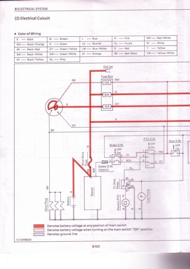 Groovy Kubota L175 Parts Diagram 74 Best Kubota Workshop Service Repair Wiring Cloud Photboapumohammedshrineorg