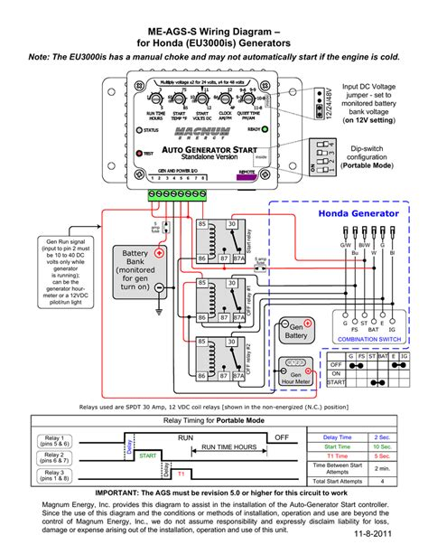 Pleasing Honda Eu3000Is Wiring Diagram Epub Pdf Wiring Cloud Orsalboapumohammedshrineorg