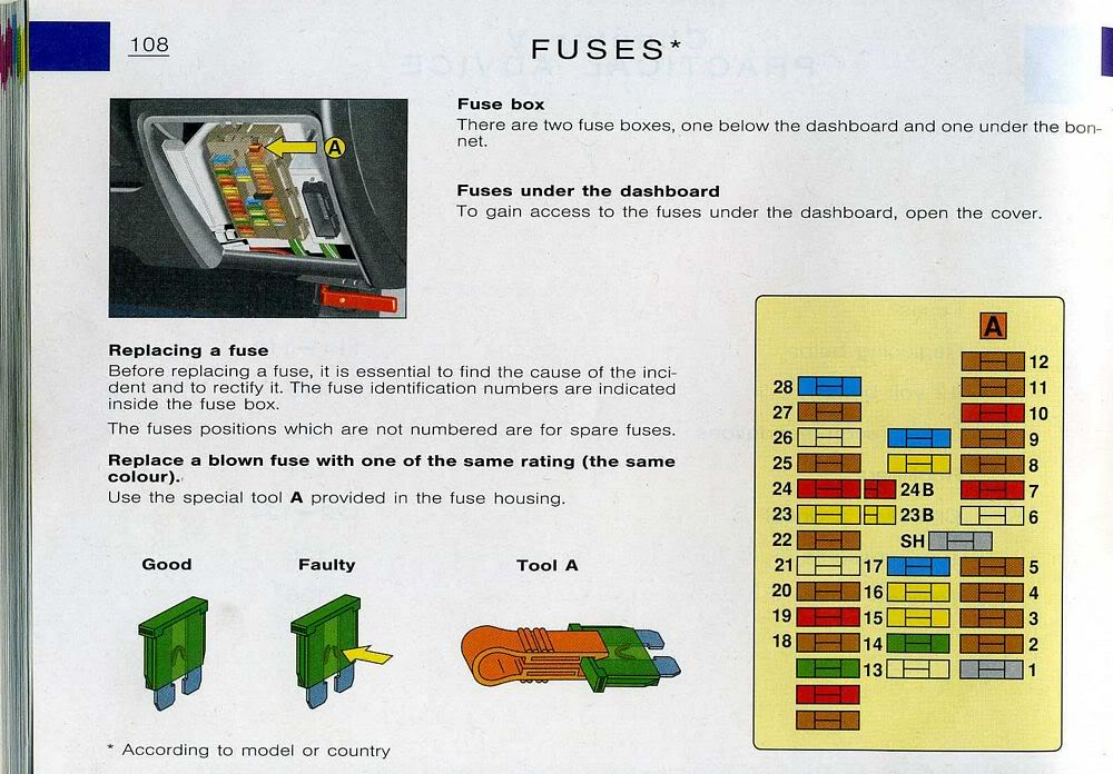 citroen picasso 2001 fuse box layout - wiring diagram budge-series-d -  budge-series-d.pasticceriagele.it  pasticceriagele.it