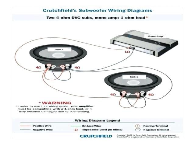 svc 4 ohm wiring diagram crutchfield  1984 ford f 150