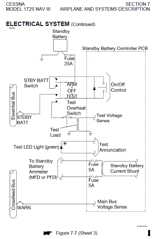 Cessna 172 Wiring Diagram from static-resources.imageservice.cloud