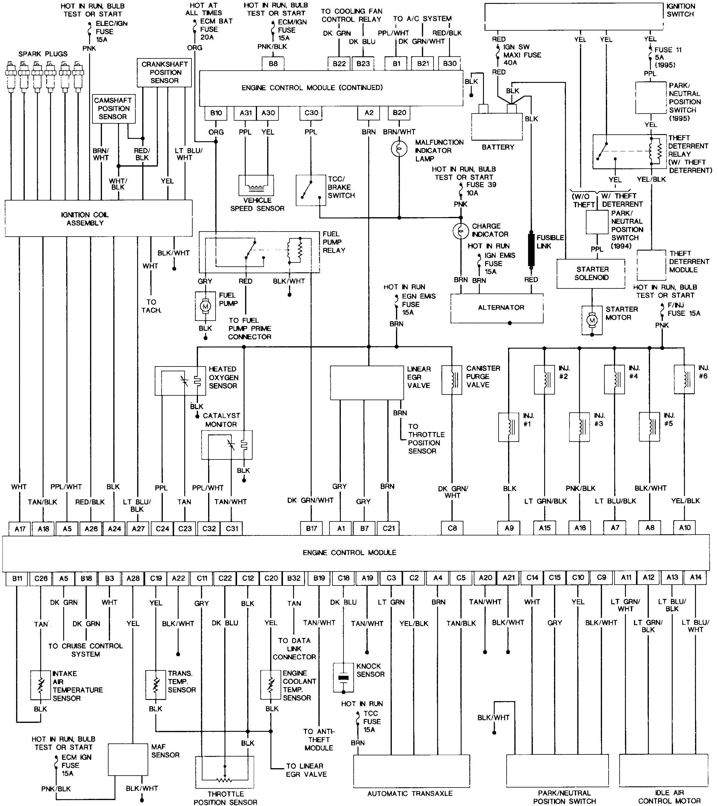 2001 jeep cherokee wiring diagram moreover grand yb 4902  cherokee radio wiring harness download diagram  yb 4902  cherokee radio wiring harness