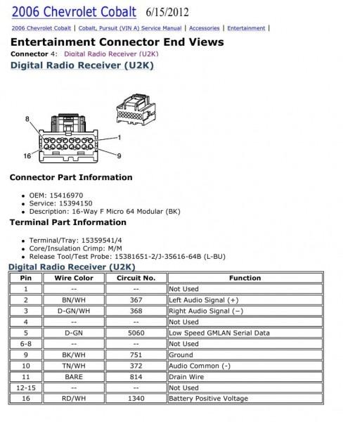 [DVZP_7254]   VY_2707] Chevrolet Cobalt Wiring Diagram Download Diagram | 2010 Chevy Cobalt Radio Wiring Diagram |  | Throp Perm Vira Mohammedshrine Librar Wiring 101