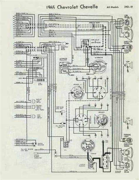 [DIAGRAM_38EU]  BT_9913] Chevelle Rpm Wiring Diagram Free Diagram | Chevelle Rpm Wiring Diagram |  | Seme Icaen Benol Garna Mohammedshrine Librar Wiring 101