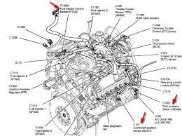 [TVPR_3874]  YA_4992] Ford Diesel Engine Diagram Wiring Diagram | Ford 6 0 Diesel Engine Wiring Diagram |  | Over Jebrp Mohammedshrine Librar Wiring 101