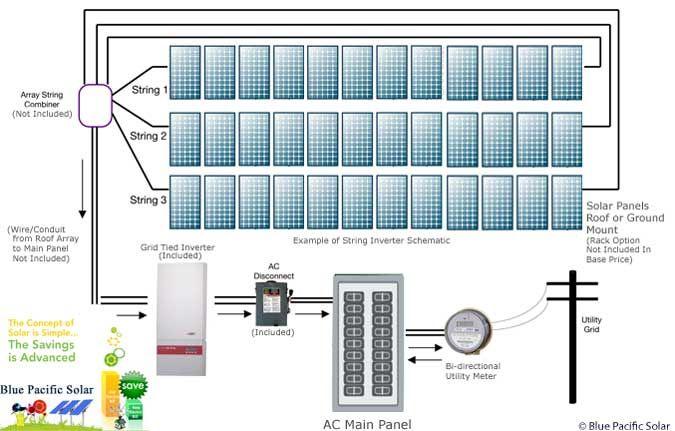 500w grid tie solar wiring diagram  schematic wiring