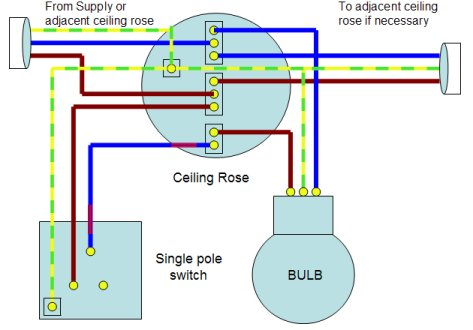 [SODI_2457]   EW_2621] Wiring Diagram Lights | Light Schematic Wiring Diagram |  | Stap Tixat Mohammedshrine Librar Wiring 101