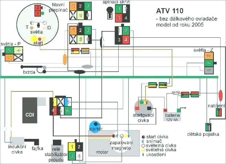 Peace Sports 50cc Scooter Wiring Diagram - Sport Information In The WordSport Information In The Word
