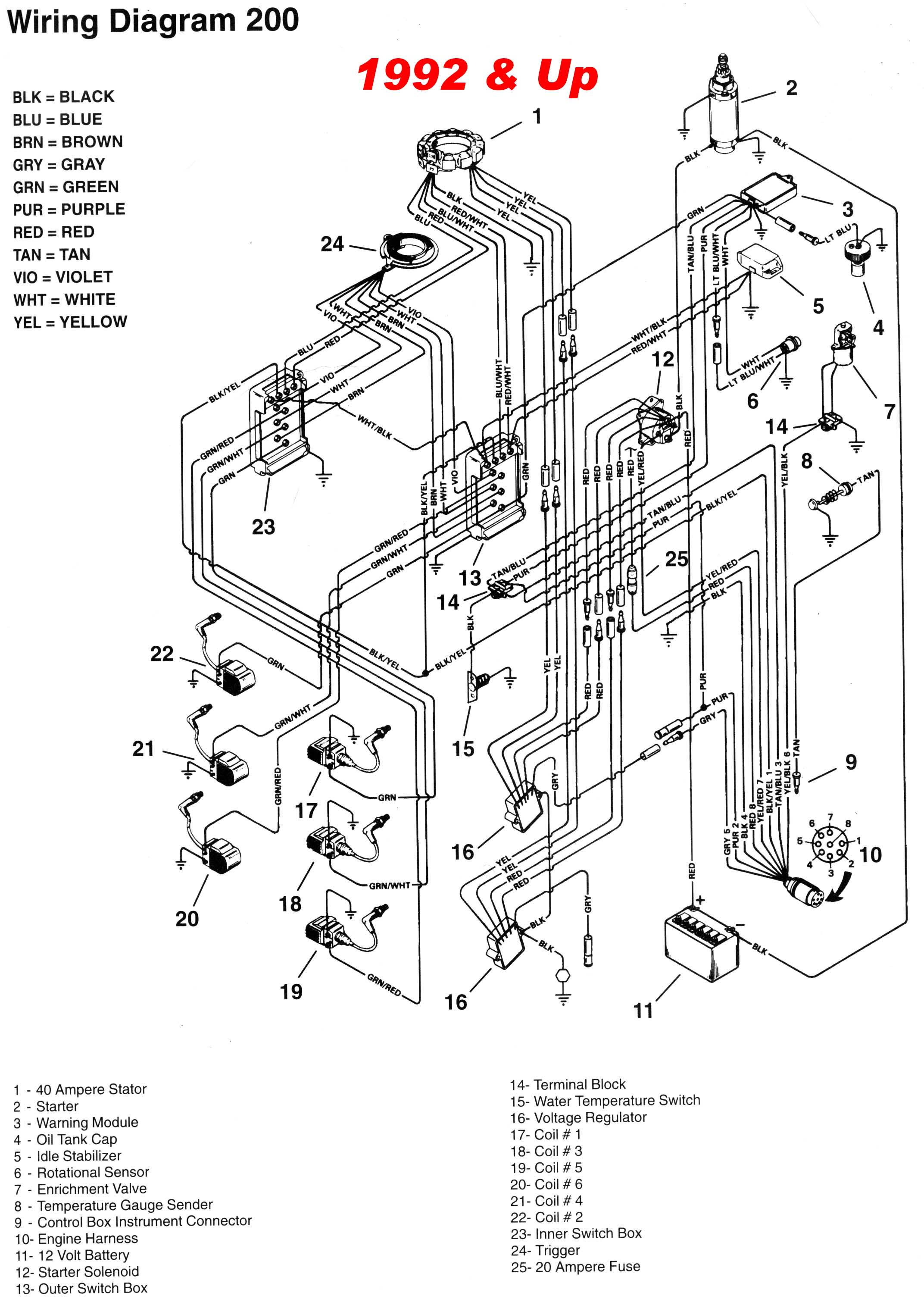 Mercury Outboard Motor Wiring Diagrams