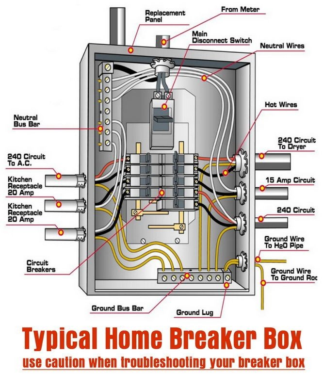 A Typical House Wiring Diagram