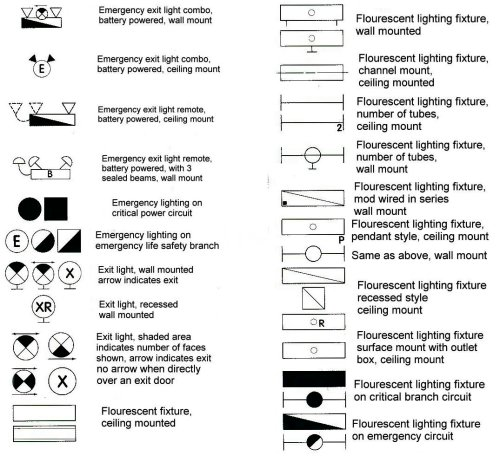 electrical plan light symbol ho 9547  electrical switches 1 bluepring symbols wiring diagram  switches 1 bluepring symbols wiring diagram