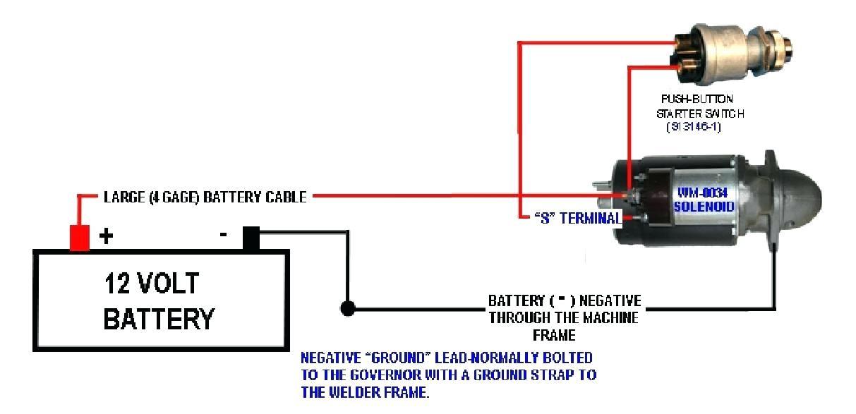 VA_0879] 50 Amp 220V Outlet Wiring Diagram Free DiagramOver Vesi Umng Numap Benkeme Synk Nekout Ponol Sple Dylit Iness Semec  Mohammedshrine Librar Wiring 101