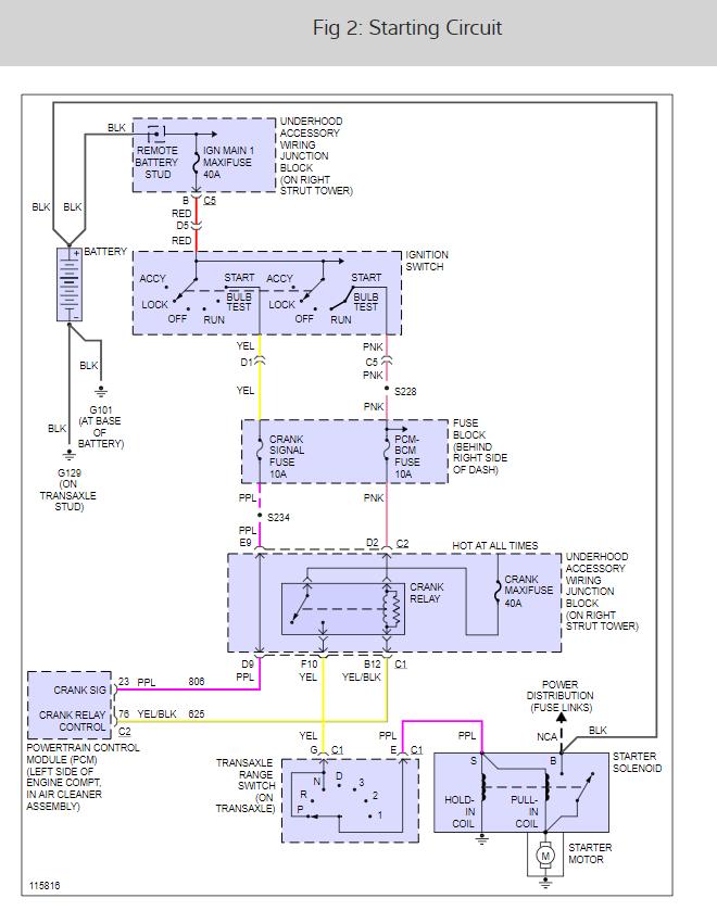 2001 pontiac montana starter wiring diagram auto wiring diagrams 2001 pontiac montana starter wiring