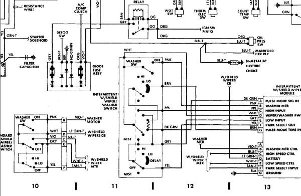 Fine Jeep Yj Wiring Wiring Diagram Wiring Cloud Ittabisraaidewilluminateatxorg