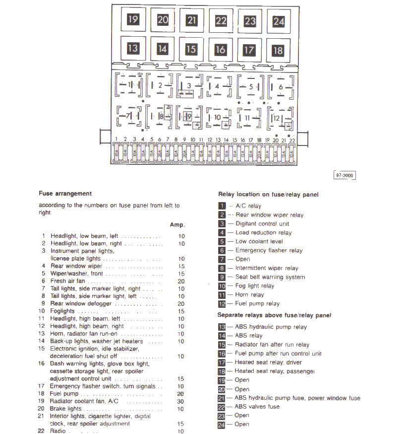 95 volkswagen golf fuse panel diagram | meet-timetab wiring diagram ran -  meet-timetab.rolltec-automotive.eu  rolltec-automotive.eu
