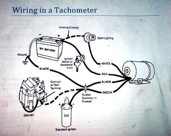 Surprising Mini Cooper Tachometer Wiring Diagram Wiring Diagram Official Wiring Cloud Ittabisraaidewilluminateatxorg