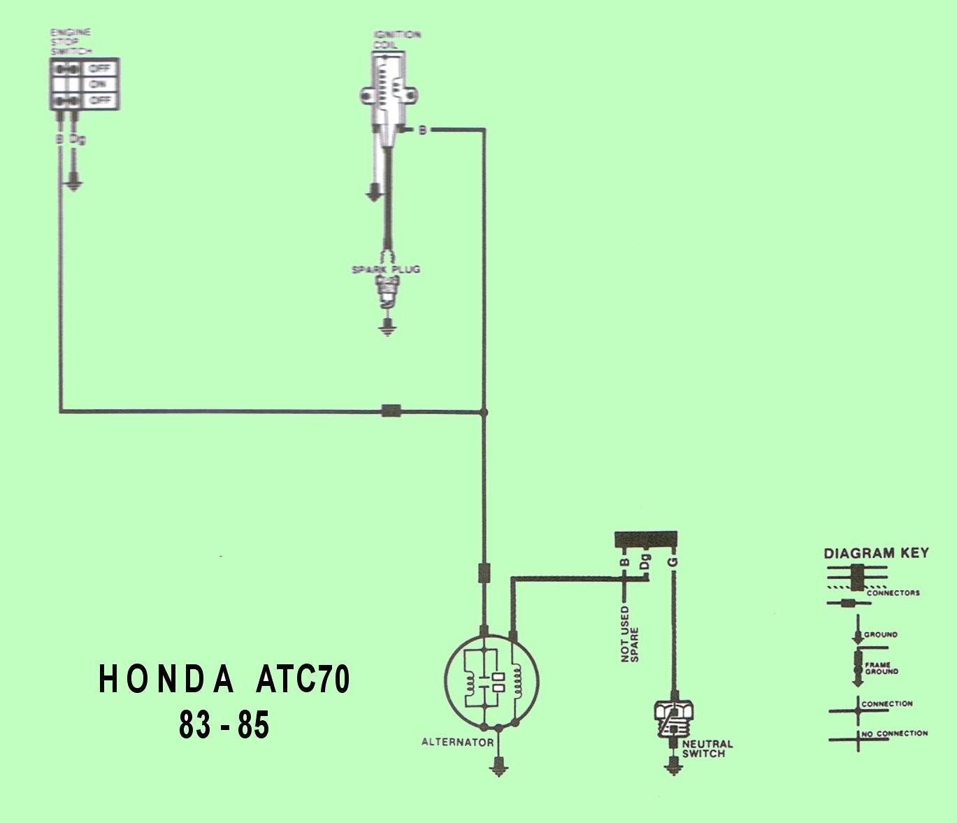 1985 Honda Atc 70 Wiring - Generac Engine Wiring Schematic for Wiring  Diagram SchematicsWiring Diagram Schematics