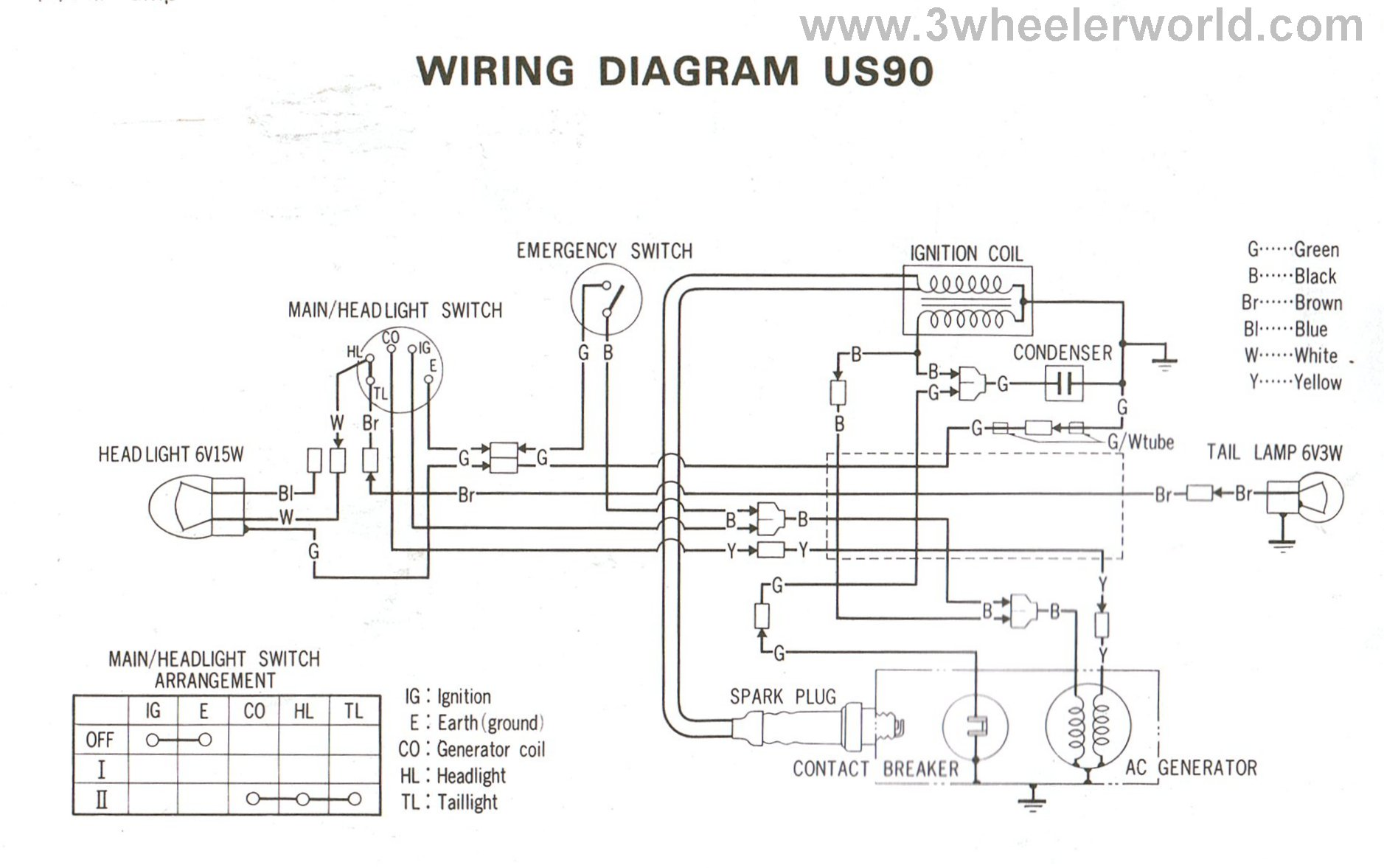 yamaha trx 850 wiring diagram wd 2576  polaris 90 wiring diagram free diagram  wd 2576  polaris 90 wiring diagram free
