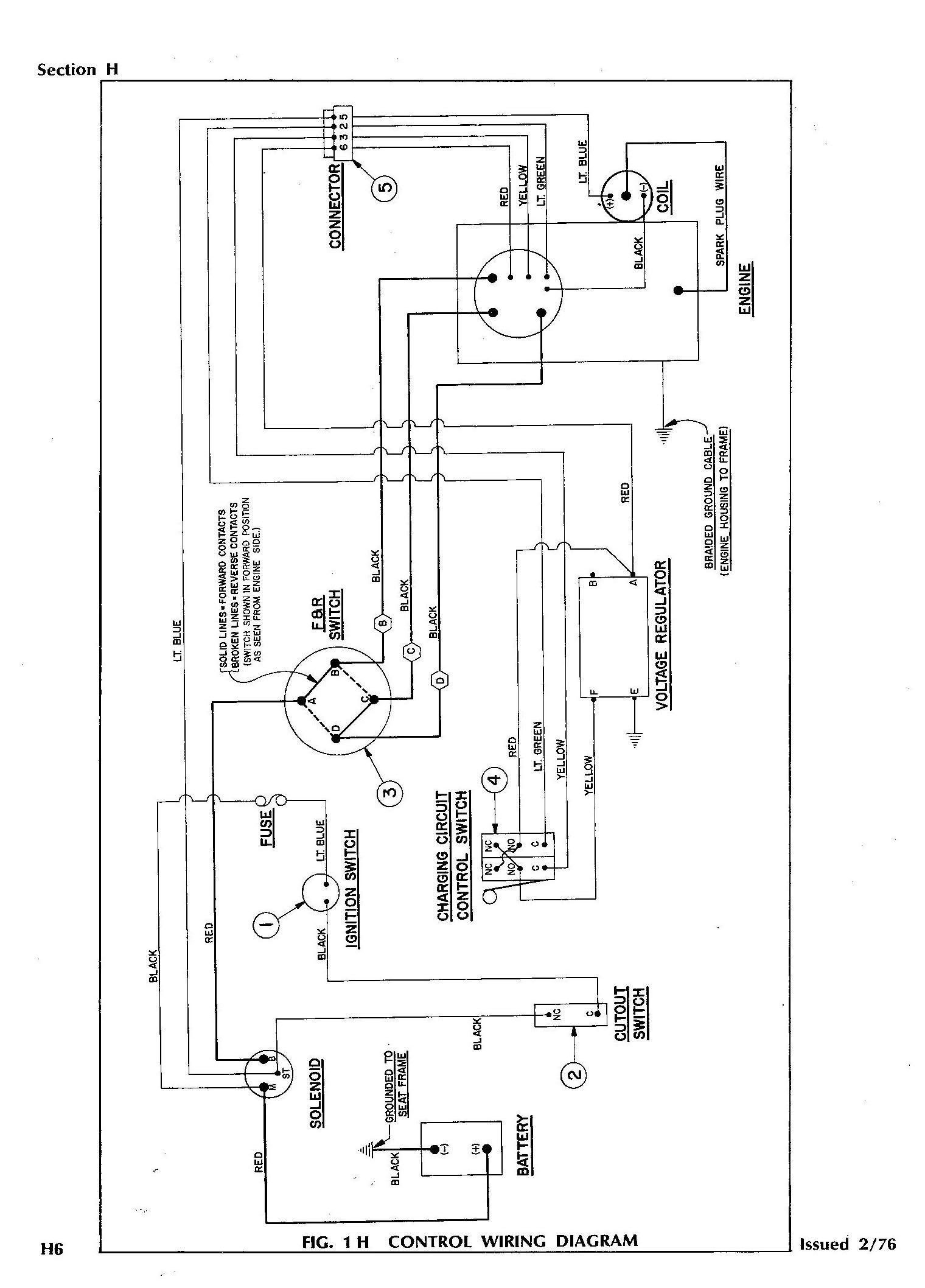 Ez Go Solenoid Wiring Diagram Magneto Seniorsclub It Electron Gossip Electron Gossip Pietrodavico It