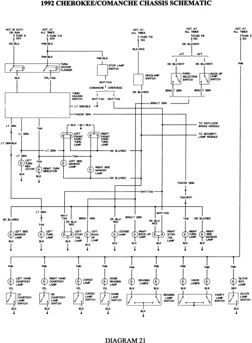87 Jeep Cherokee Wiring Diagram from static-resources.imageservice.cloud