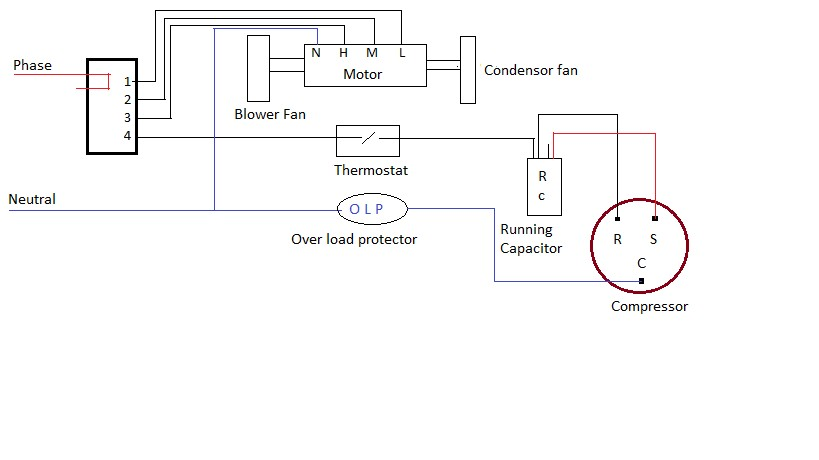 Window Ac Fan Motor Wiring Diagram from static-resources.imageservice.cloud