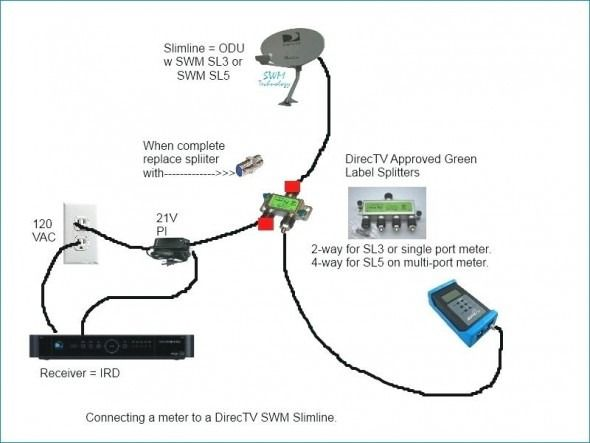 direct tv wiring schematic - auto car fuse box - pipiiing-layout .nescafe.jeanjaures37.fr  wiring diagram resource