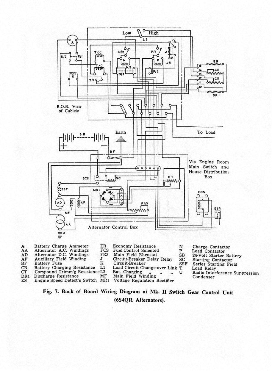 Hoffberg Alternator Wiring Diagram 6 Pin Trailer Wiring Diagram Standard Begeboy Wiring Diagram Source