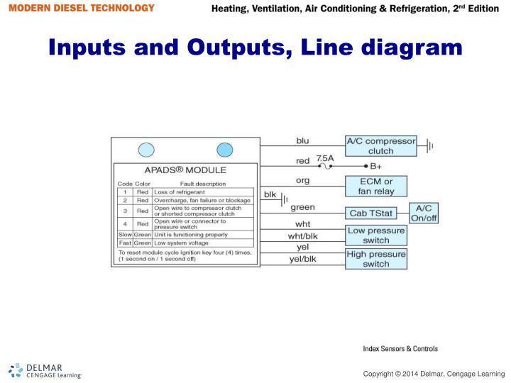 marmon truck wiring diagrams hv 8985  apads wiring diagram schematic wiring  hv 8985  apads wiring diagram schematic