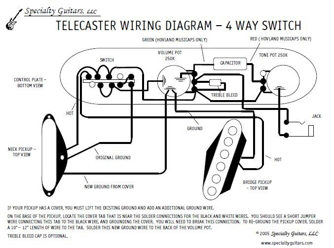 MC_4938] Fender Custom Shop Texas Special Pickup Wiring Diagram Free DiagramElae Caba Salv Mohammedshrine Librar Wiring 101