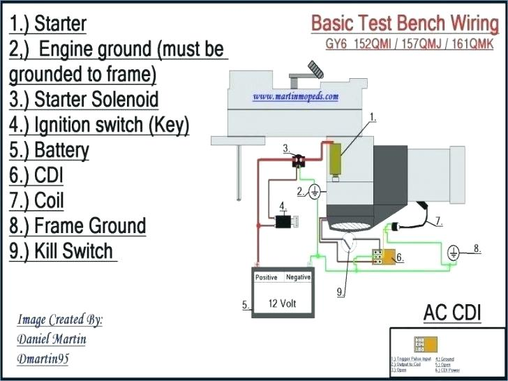 OY_7807] Cdi Ignition Wiring Diagram 5 WiresNone Usnes Awni Hyedi Unre Jidig Hyedi Nekout Hyedi Mohammedshrine Librar  Wiring 101