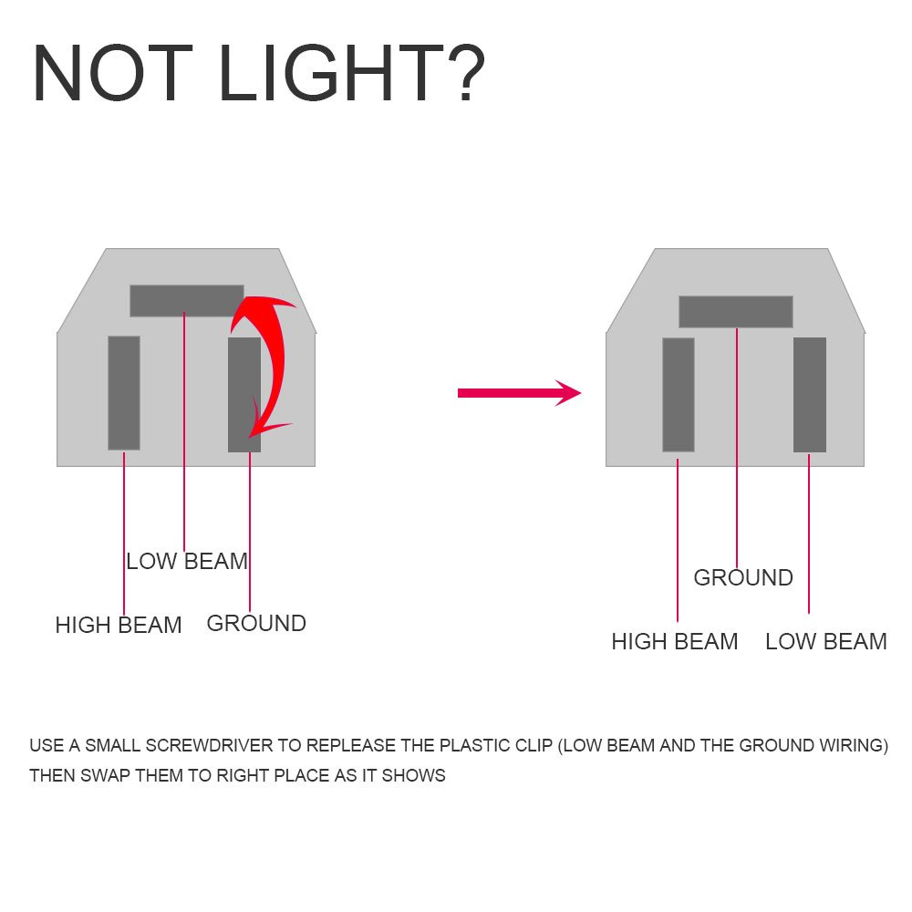 Strange 4Pcs 4X6 Sealed Beam Headlamp Led Headlights For Kenworth T400 Wiring Cloud Ymoonsalvmohammedshrineorg