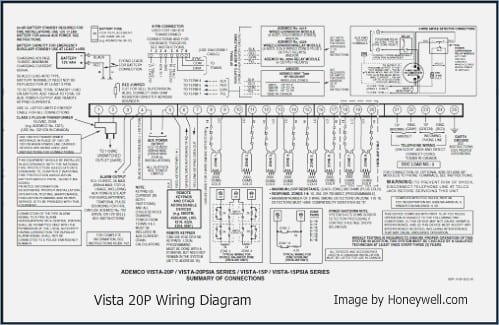 WE_9723] Vista Wiring Diagrams Free Diagram   Ademco Vista 128bp Wiring Diagrams      Www Mohammedshrine Librar Wiring 101