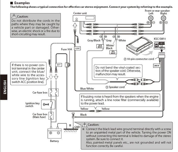[DIAGRAM_3US]  OT_2003] Kenwood Ksc Sw11 Wiring Harness Diagram Model Free Diagram | Kenwood Ksc Sw11 Wiring Harness Diagram Model |  | Kumb Tool Nect Salv Trons Mohammedshrine Librar Wiring 101