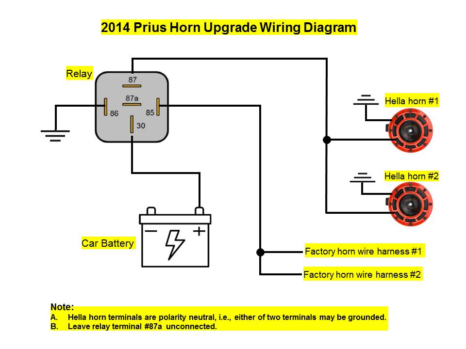 A Horn Wiring Diagram Cf Moto 500cc Wiring Diagram Begeboy Wiring Diagram Source