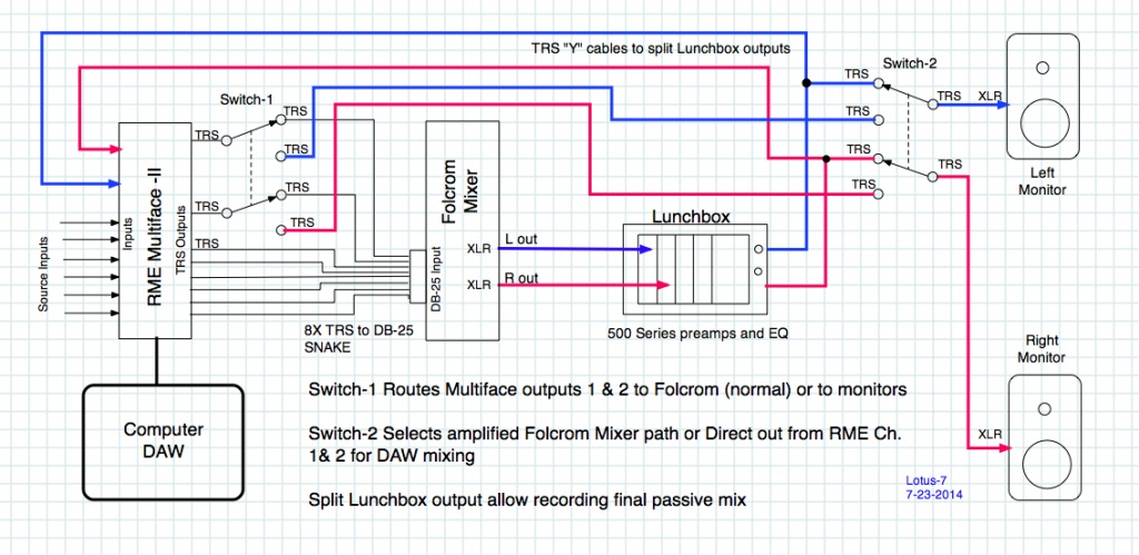 speakon to 1 4 wiring diagram  automotive fuse and relay
