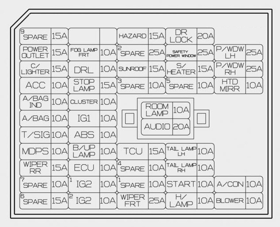 Stupendous Hyundai Accent Tail Light Wiring Diagram Online Wiring Diagram Wiring Cloud Genionhyedimohammedshrineorg