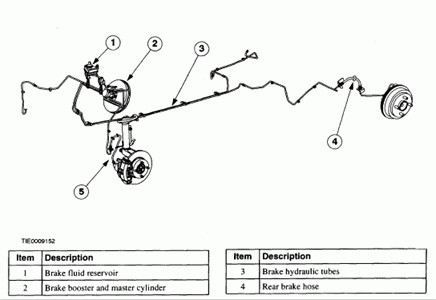 Amazing Ford Brake Master Cylinder Diagram Anti Lock Brake Systems Ford Wiring Cloud Timewinrebemohammedshrineorg