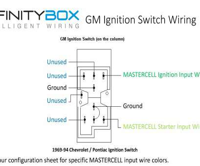 Zw 5442 Ignition Wiring Diagram On 1966 Chevy Ignition Switch Wiring Diagram