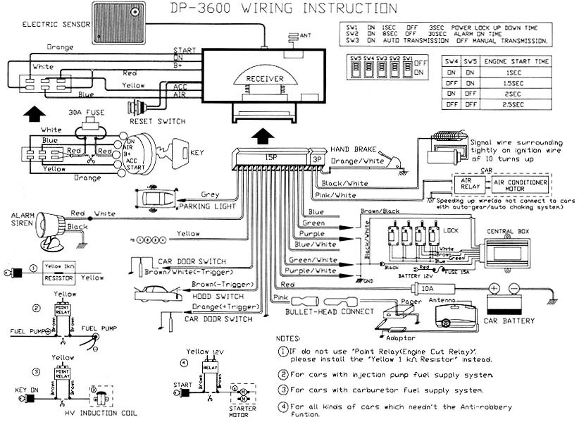 Clifford G5 Alarm Wiring Diagram