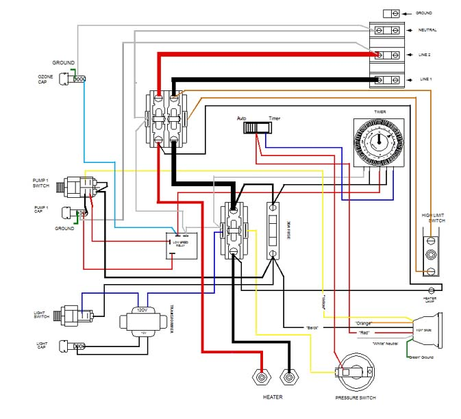 Enjoyable Hot Springs Spa Diagrams Schema Wiring Diagram Wiring Cloud Ymoonsalvmohammedshrineorg