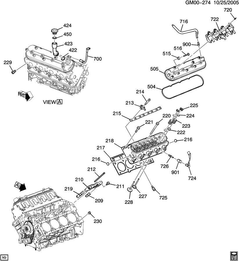 Chevy 3 4l Engine Diagram Free Download - Wiring Diagram standard-steel-b -  standard-steel-b.antichitagrandtour.it | Chevy 3 4 L Engine Diagram Free Download |  | Antichità Grand Tour