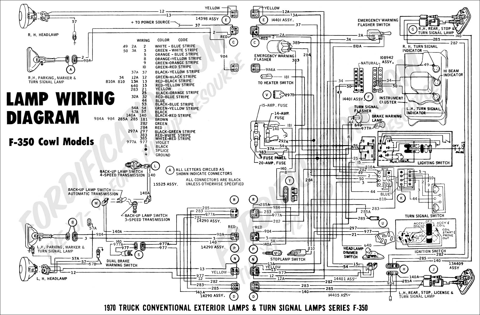 Ford F53 Steering Column Wiring Diagram Fleetwood Battery Wiring For Motorhome Begeboy Wiring Diagram Source