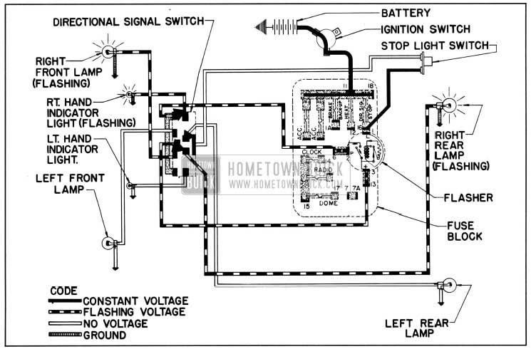 Signal Stat 700 Wiring Diagram from static-resources.imageservice.cloud